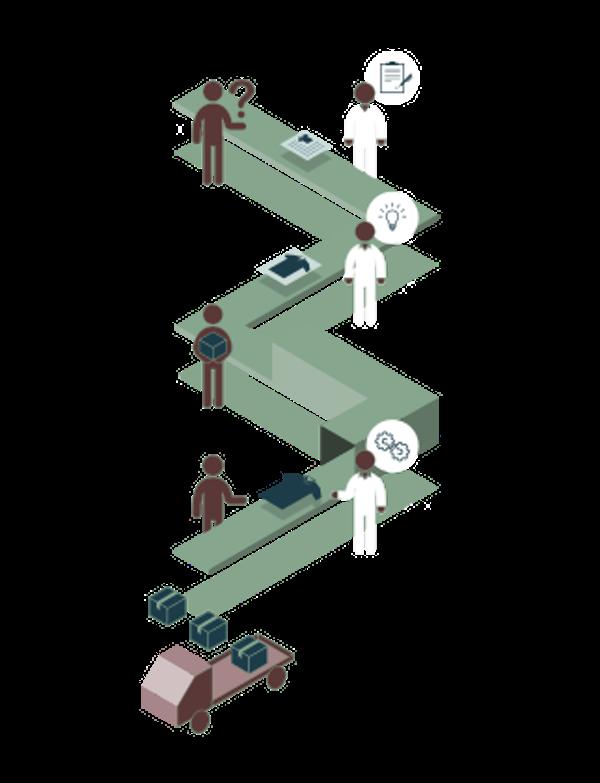 processus fabrication polos personnalisés